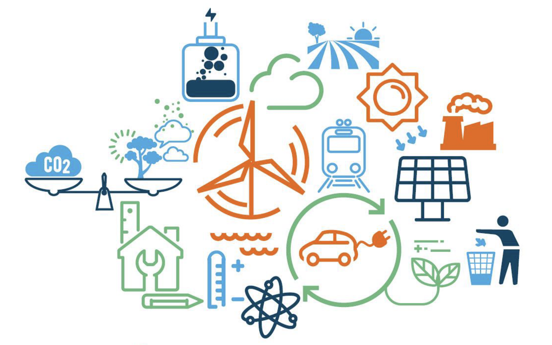 Trajectoires de transitions énergétiques durables dans les grandes économies